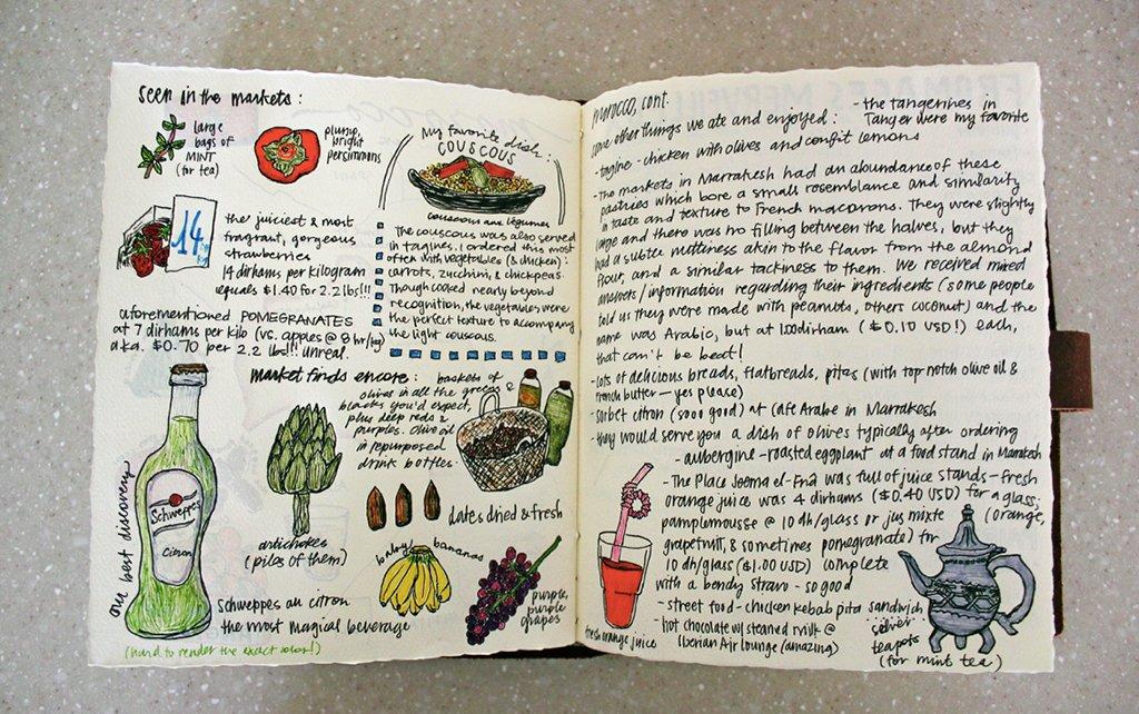 """""""How I Journal"""" with Elizabeth VanDerwerken"""