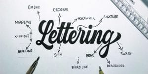 THE ULTIMATE BEGINNERS GUIDE TO HAND LETTERING